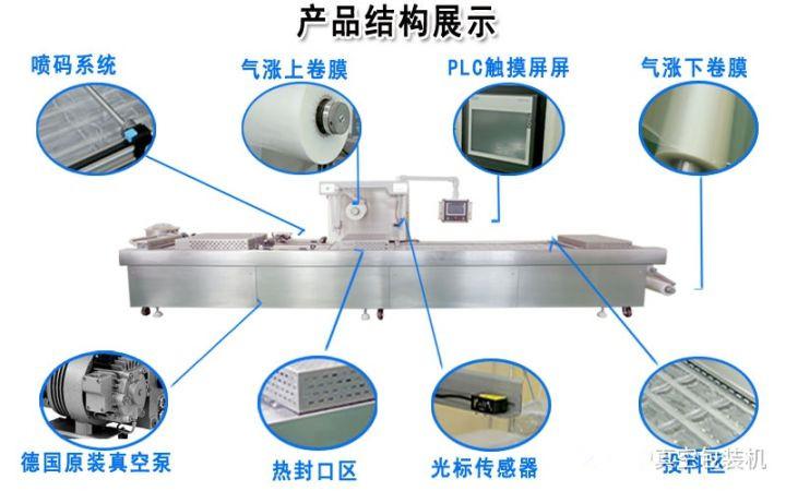 拉伸膜包装机结构